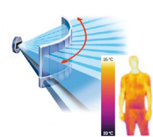 Hoe-werkt-een-alarmsysteem - Alert Systems